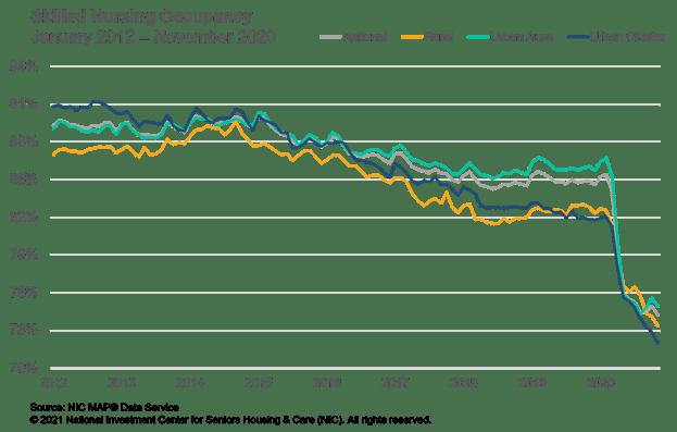 skillednursing-chart1