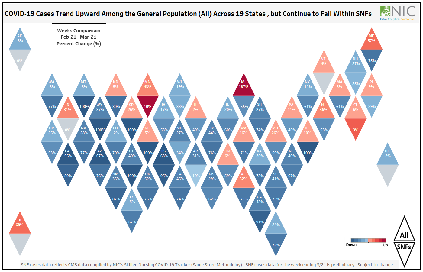 MAP - US vs. SNF COVID cases